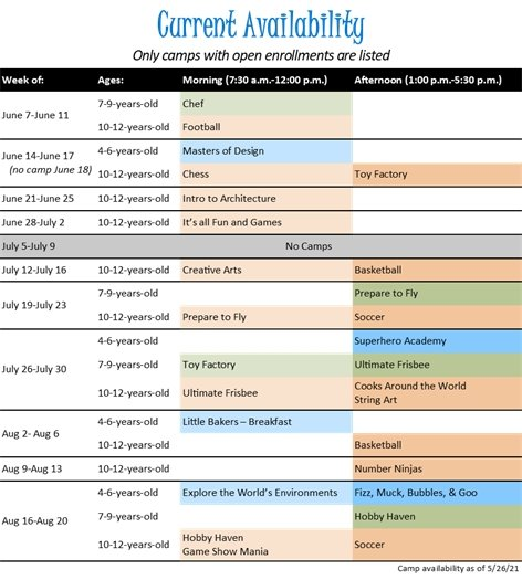 Summer Camp availability chart