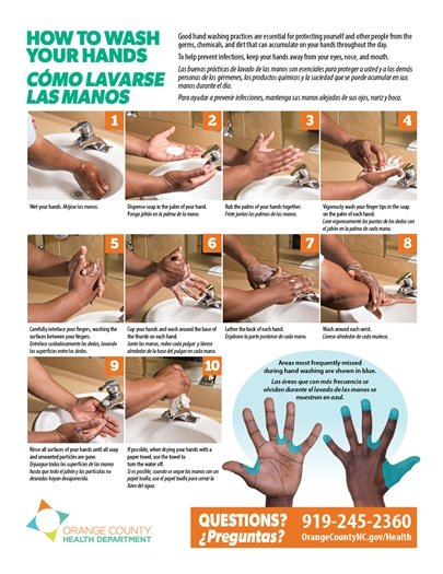 How to Wash Your Hands. Good hand washing practices are essential for protecting yourself and other people from the germs, chemicals, and dirt that can accumulate on your hands throughout the day. To help prevent infections, keep your hands away from your eyes, nose, and mouth. Step 1: Wash your hands. Step 2: Dispense soap in the palm of your hand. Step 3: Rub the palms of your hand together. Step 4: Vigorously wash your finger tips in the soap on the palm of each hand. Step 5: Carefully interlace your fingers, washing the surfaces between your fingers. Step 6: Cup your hands and wash around the base of the thumb on each hand. Step 7: Lather the back of each hand. Step 8: Wash around each wrist. Step 9: Rinse all surfaces of your hands until all soap and unwanted particles are gone. Step 10: If possible, when drying your hands with a paper towel, use the towel to turn the water off. Questions? 919-245-2360.
