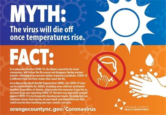 Myths Vs. Facts Temperature