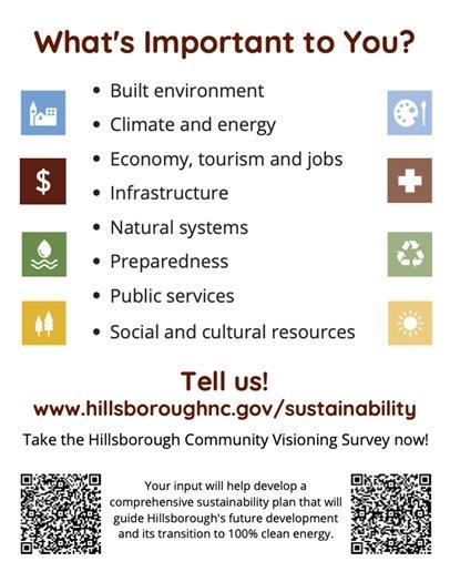 Hillsborough Community Visioning Survey