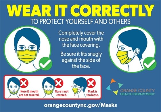 How to wear a mask graphic