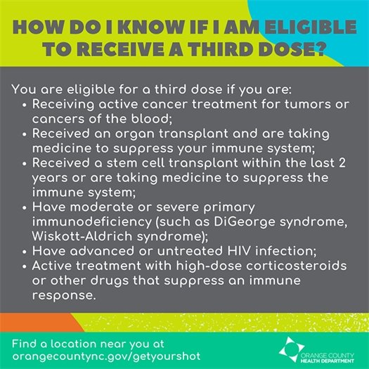 How do I know if I am eligible?