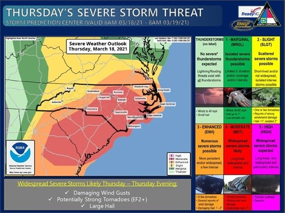 Thursday's Severe Storm Threat: Map of NC showing red (moderate) risk weather in Orange County, including widespread severe storms likely
