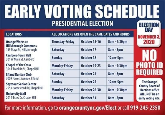 red, white and blue sign with early voting sites listed
