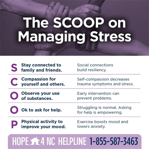 The Scoop on Managing Stress: Stay connected to family and friends. Compassion for yourself and others. Observe your use of substances. Ok to ask for help. Physical activity to improve your mood. Hope4NC Helpline: 1-855-587-3463
