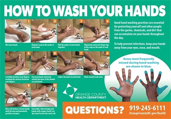 How to wash your hands graphic