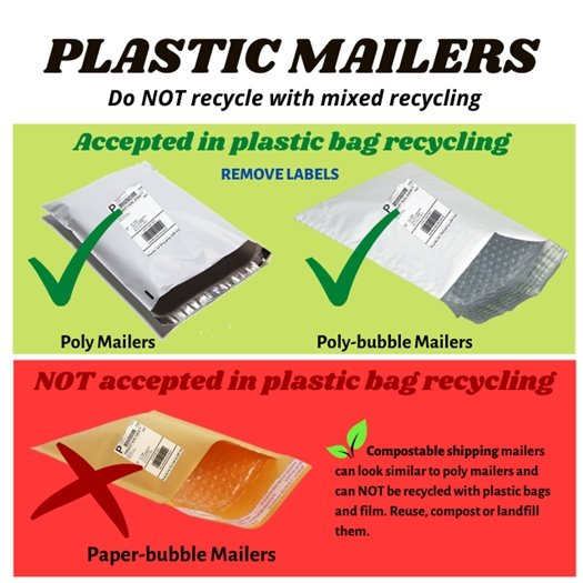 Recycle plastic mailers with plastic bags