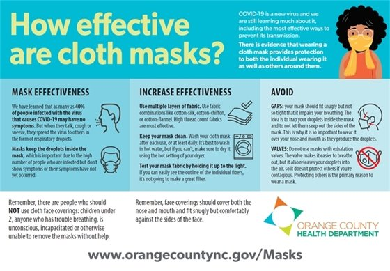 How effective are cloth masks?