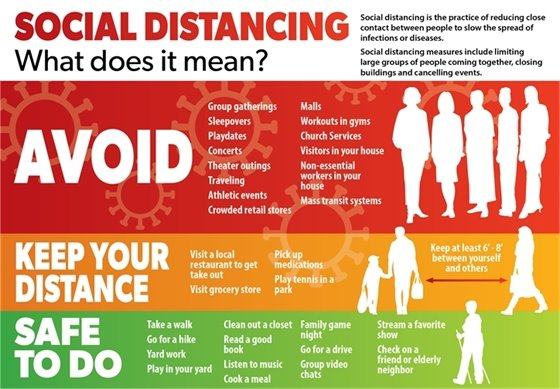 Social Distancing: What does it mean?