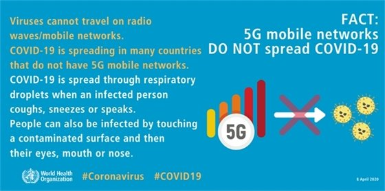 5G mobile networks do not spread covid-19