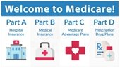"""""""Welcome to Medicare! Part A-Hospital Insurance; Part B-Medical Insurance; Part C-Medicare Advantage Plans, Part D-Prescription Drug Plans"""" with corresponding images of a hospital, physician's bag, red cross with heart, and Rx prescription & medication bottle. All in Red, white and various shades of blue."""