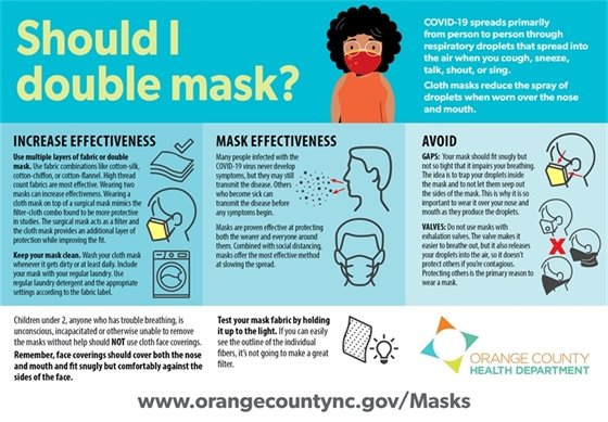 Should I double mask?