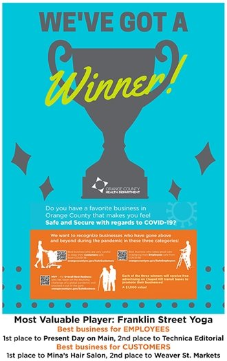 We've got a winnter! Most valuable player: Franklin Street Yoga. Best Business for Employees: 1st place to present day on Main, 2nd plcae to Technica Editorial. Best business for customers: 1st place to Mina's Hair Salon, 2nd place to Weaver St. Markets.