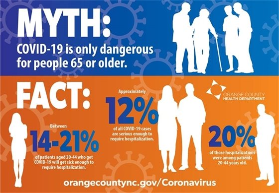 Myths and facts about covid