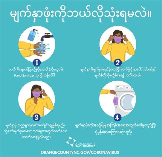 Face Covering (Burmese)