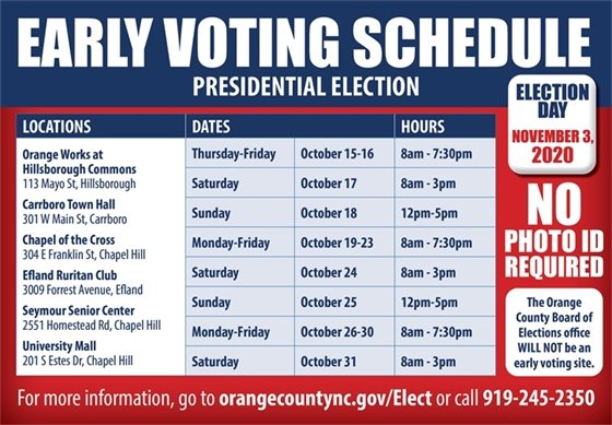 Early voting slide