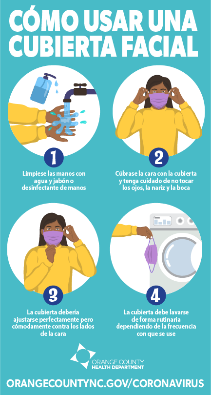 HOW TO USE FACE COVERING-Spanish-Vertical