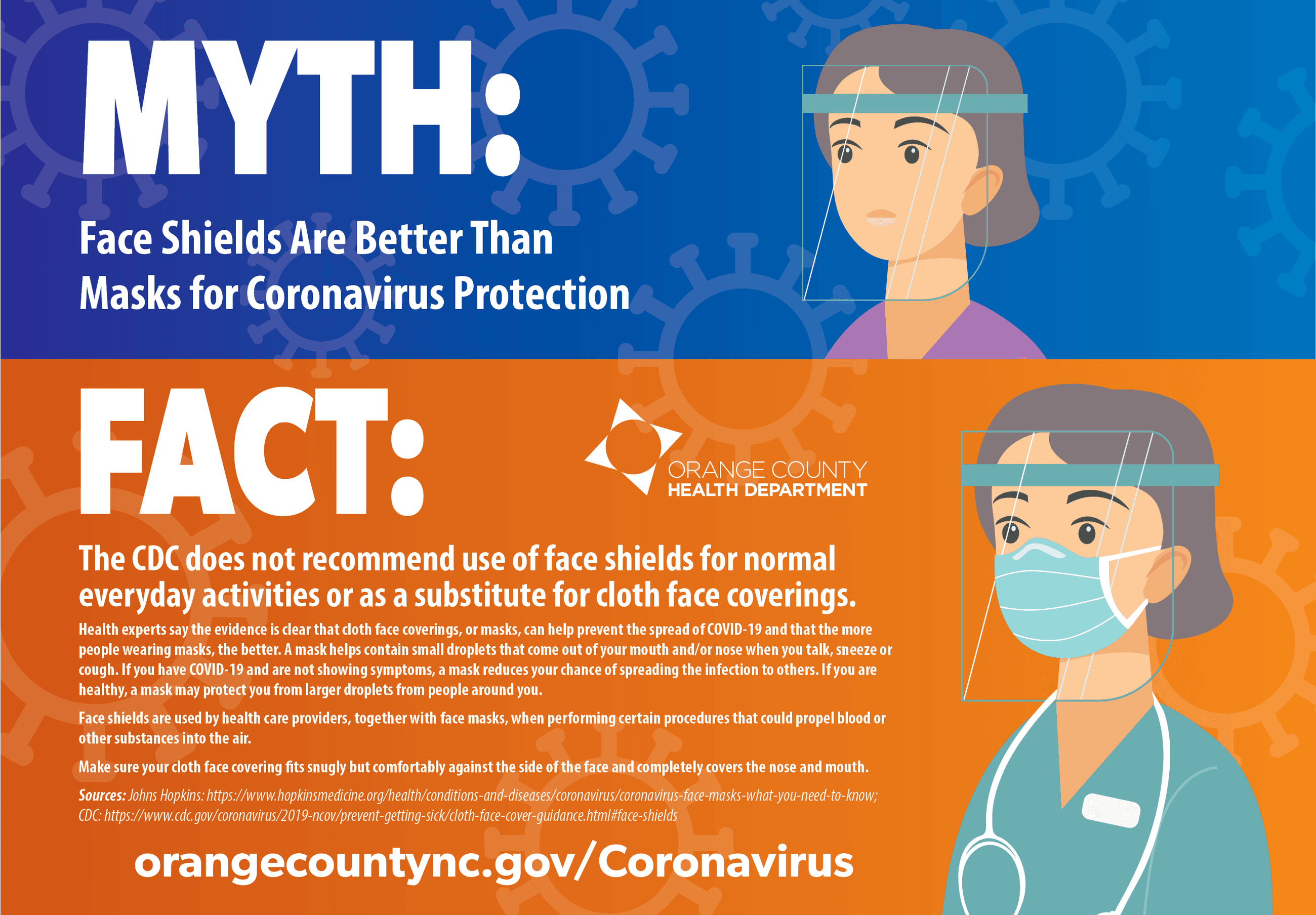 Myths and facts - faceshield